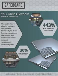 Safeboard Aluminum Honey Comb Panels